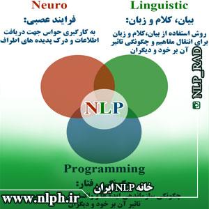 nlp-definition